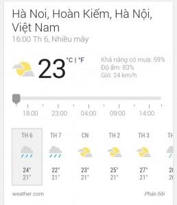 Nhiệt độ dự báo trong 1 tuần tới tại Hà Nội