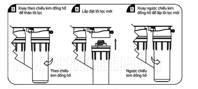 lap-dat-may-loc-nuoc 3