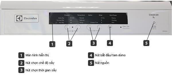 bang-dieu-khien-may-say-quan-ao-eletrolux